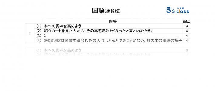 【速報】青森県立高校入試の解答